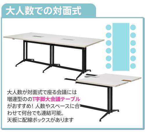 連結型ミーティングテーブル